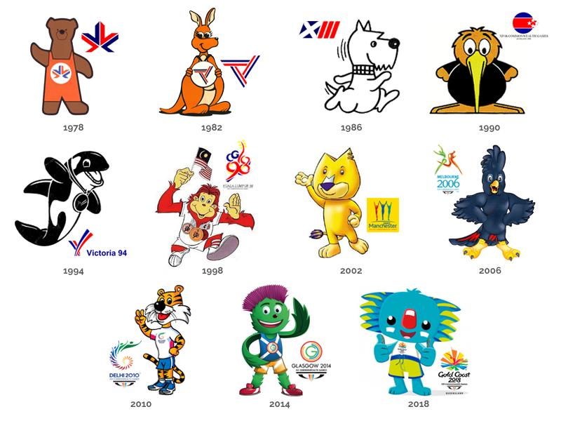 CWG_mascots